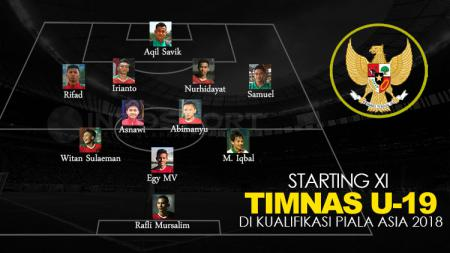 Perkiraan susunan pemain Timnas U-19 di Kualifikasi Piala Asia 2018. - INDOSPORT