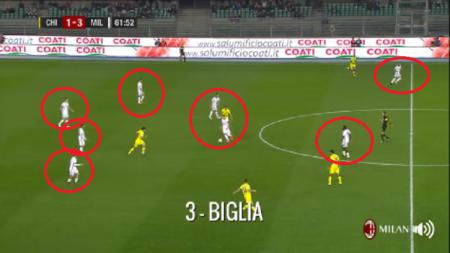 Para Pemain Milan memperagakan Tiki-Taka saat menghadapi Chievo - INDOSPORT