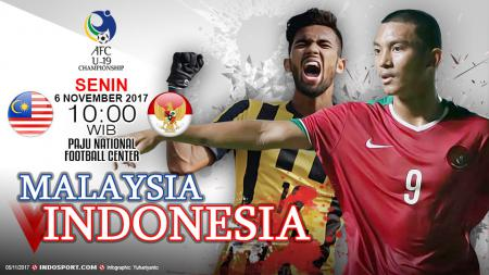 Prediksi Malaysia U19 vs Indonesia U19 - INDOSPORT