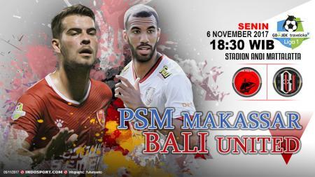 Prediksi PSM Makassar vs Bali United. - INDOSPORT
