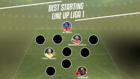 Starting Terbaik Liga 1. - INDOSPORT
