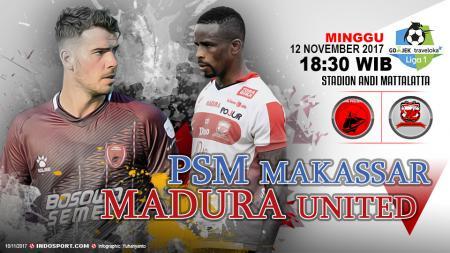 Prediksi PSM Makassar vs Madura United - INDOSPORT