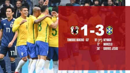 Hasil pertandingan Jepang vs Brasil. - INDOSPORT