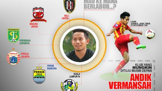 Andik Vermansah Copyright: Grafis:Yanto/Indosport/dari berbagai sumber