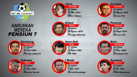10 Pemain sudah berumur, haruskah mereka pemsiun. Copyright: Grafis:Yanto/Indosport