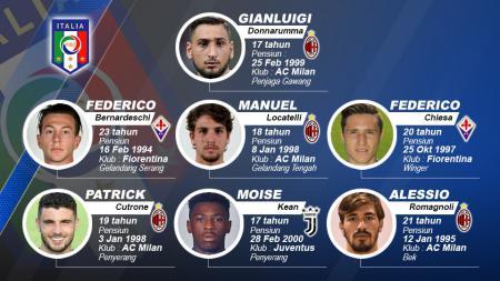 Pemain Muda Masa Depan Italia - INDOSPORT