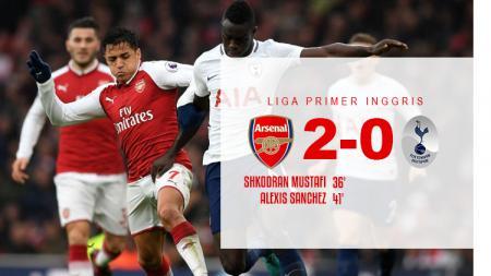 Babak pertama Arsenal vs Tottenham Hotspur. - INDOSPORT