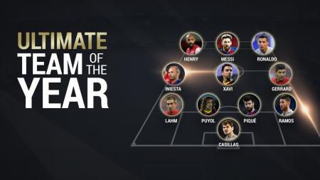 UEFA's team of the 21st century - INDOSPORT