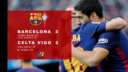 Barcelona 2-2 Celta Vigo - INDOSPORT