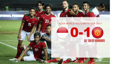 Hasil pertandingan Timnas Indonesia vs Kirgizstan. - INDOSPORT