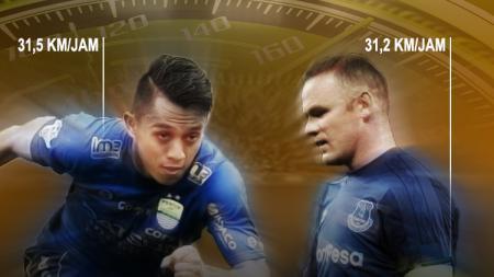 Febri Haryadi dan Wayne Rooney. - INDOSPORT