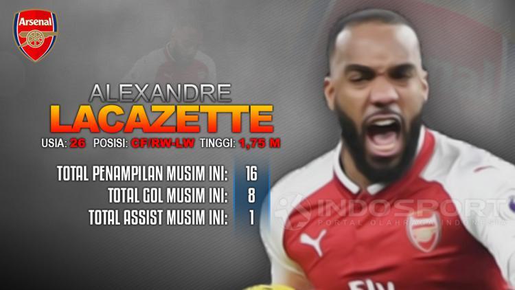 Arsenal vs Bate (Alexandre Lacazette). Copyright: INDOSPORT
