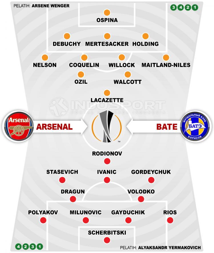 Arsenal vs Bate (Susunan Pemain). Copyright: INDOSPORT