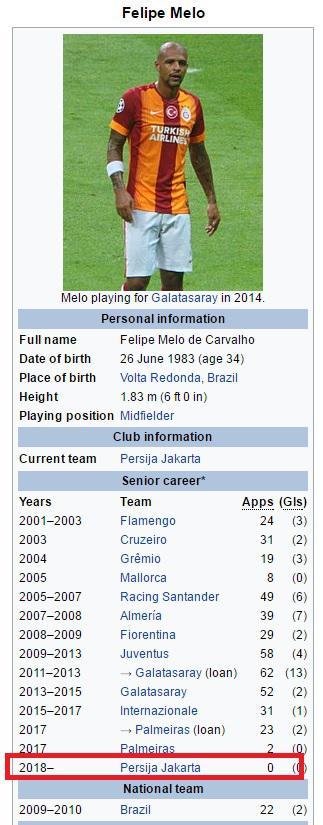 Felipe Melo ditulis Wikipedia gabung Persija. Copyright: wikipedia