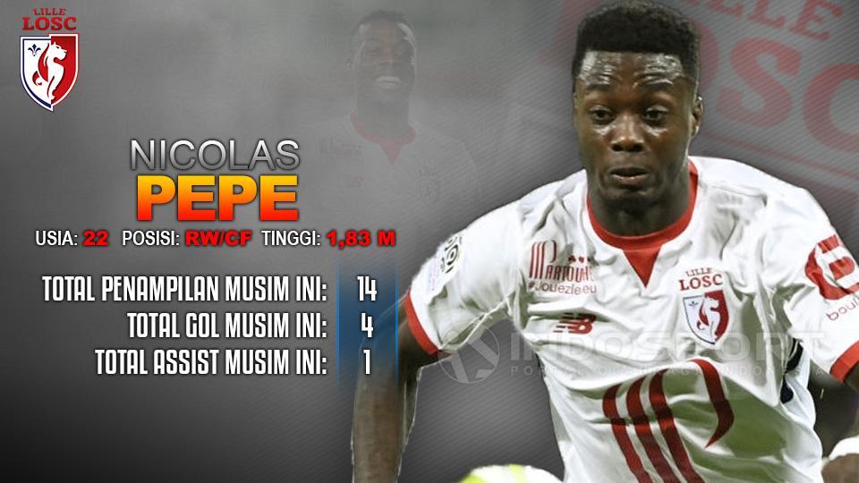 PSG vs Lille (Nicolas Pepe). Copyright: INDOSPORT