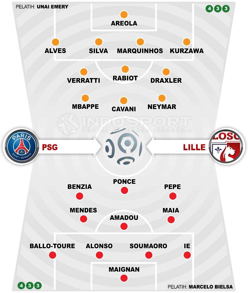 PSG vs Lille (Susunan Pemain). Copyright: INDOSPORT