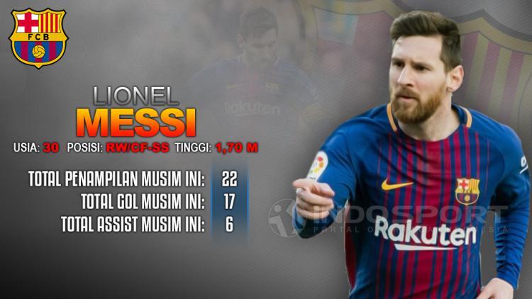 Villarreal vs Barcelona (Lionel Messi). Copyright: Grafis: Eli Suhaeli/INDOSPORT