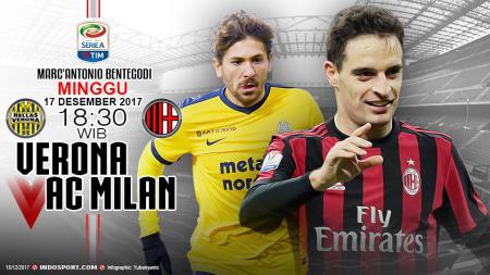 Prediksi Hellas Verona vs AC Milan - INDOSPORT
