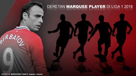Marquee Player di Liga 1 2018 - INDOSPORT