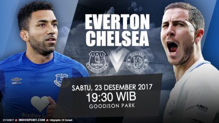 Prediksi Everton vs Chelsea. - INDOSPORT