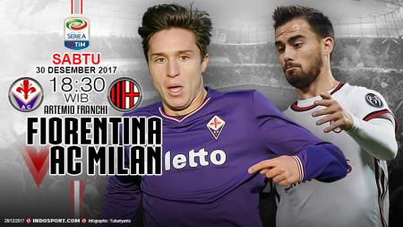 Prediksi Fiorentina vs AC Milan - INDOSPORT