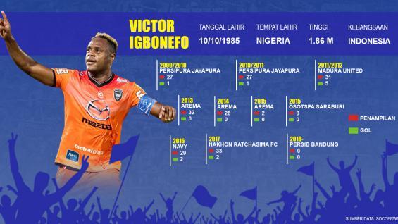 Victor Igbonefo. Copyright: Grafis: Eli Suhaeli/INDOSPORT