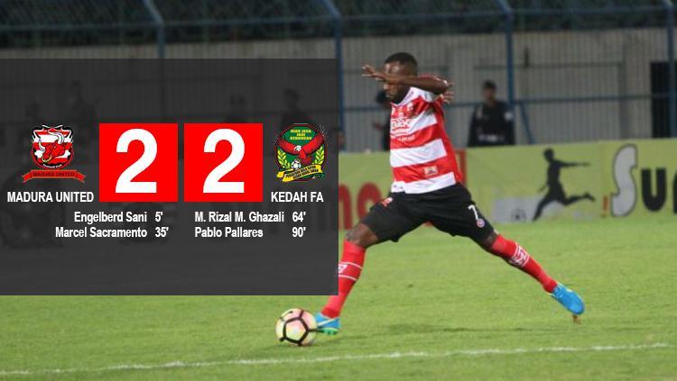 Hasil pertandingan Madura United vs Kedah FA. Copyright: INDOSPORT