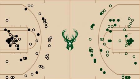 Pertandingan Basket NBA - INDOSPORT
