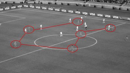 Ilustrasi Taktik Sepakbola. - INDOSPORT