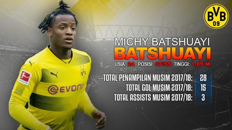 Borussia Dortmund vs Atalanta (Michy Batshuayi). Copyright: INDOSPORT