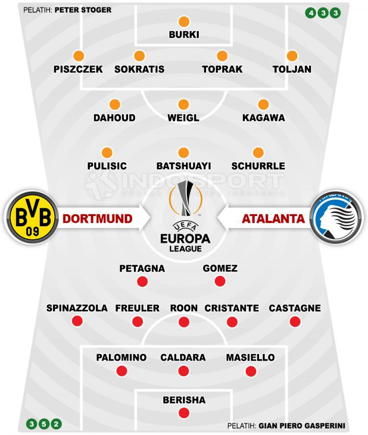 Borussia Dortmund vs Atalanta (Susunan Pemain). Copyright: INDOSPORT