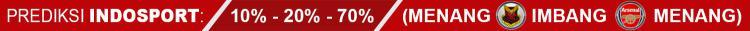 Prediksi Indosport Ostersunds FK vs Arsenal Copyright: Indosport.com