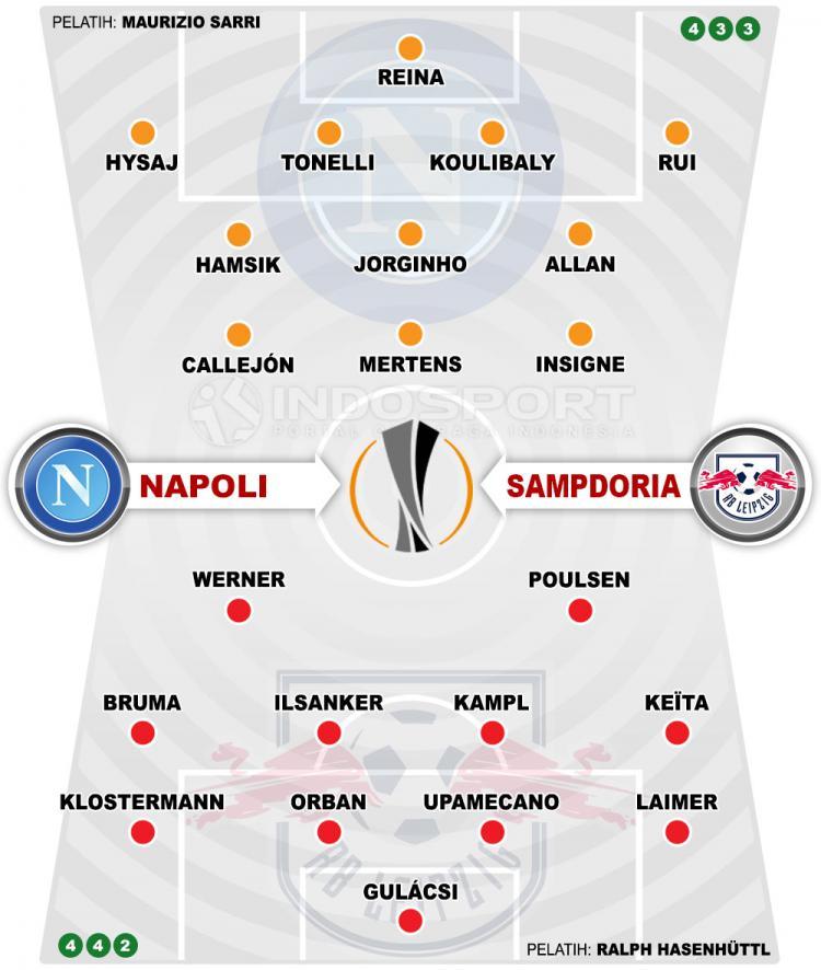Susunan Pemain Napoli vs RB Leipzig Copyright: Indosport.com