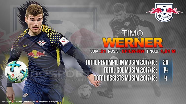 Player To Watch Timo Werner (RB Leipzig) Copyright: Gafis:Yanto/Indosport.com
