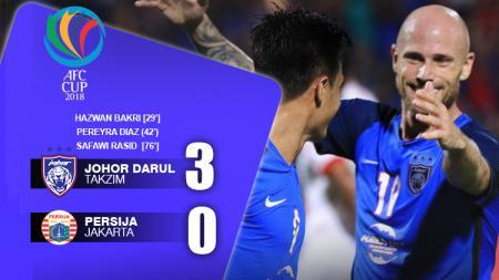 JDT 3-0 Persija. - INDOSPORT