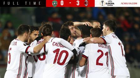 Ludogorets 0-3 AC Milan. - INDOSPORT