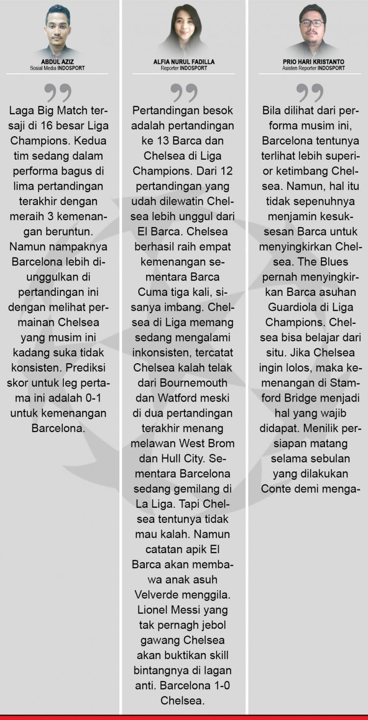 Komentar Indosport Chelsea vs Barcelona Copyright: Indosport.com