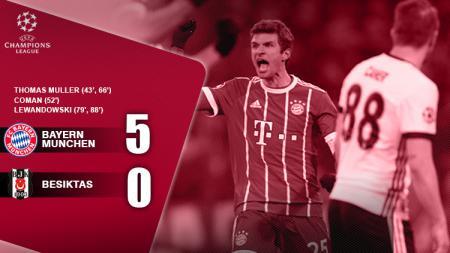 Bayern Munchen vs Besiktas - INDOSPORT