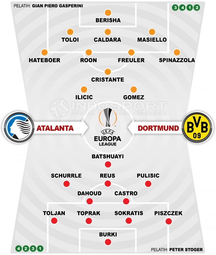 Atalanta vs Borusia Dortmund (Susunan Pemain). Copyright: INDOSPORT