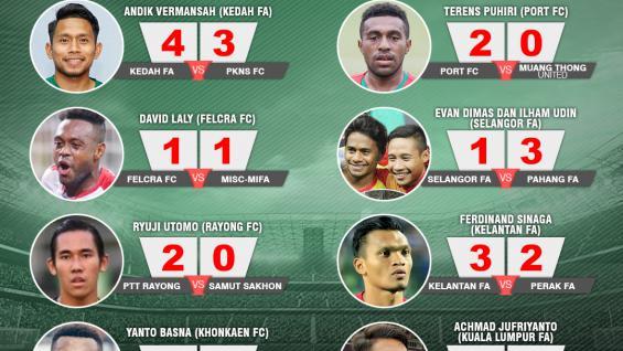 Hasil Klub Negara Tetangga yang di Perkuat Para Pemain Indonesia Copyright: Grafis:Yanto/Indosport.com