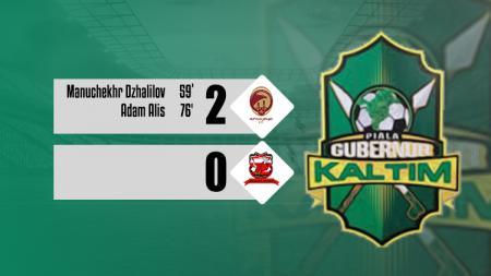 Hasil pertandingan Sriwijaya FC vs Madura United. - INDOSPORT