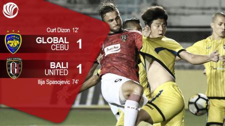 Hasil pertandingan Global Cebu vs Bali United. - INDOSPORT