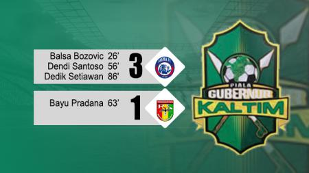 Hasil pertandingan Arema FC vs Mitra Kukar. - INDOSPORT