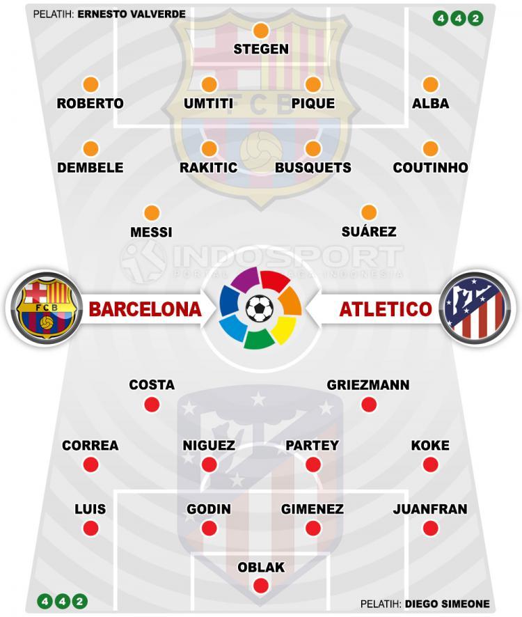 Susunan Pemain Barcelona vs Atletico Madrid Copyright: Indosport.com