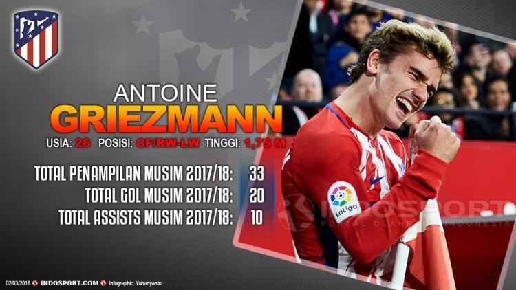 Player To Watch Antoine Griezmann (Atletico Madird) Copyright: Grafis:Yanto/Indosport.com