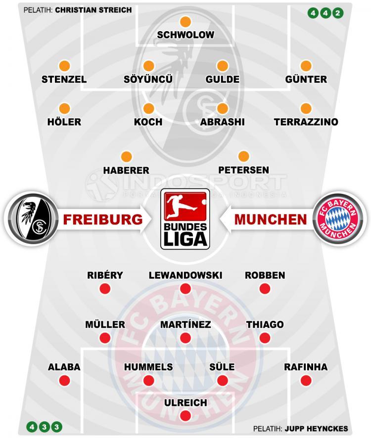 Susunan Pemain Freiburg vs Bayern Munchen Copyright: Indosport.com