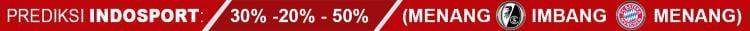 Prediksi Indosport Freiburg vs Bayern Munchen Copyright: Indosport.com