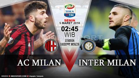 AC Milan vs Inter Milan. - INDOSPORT