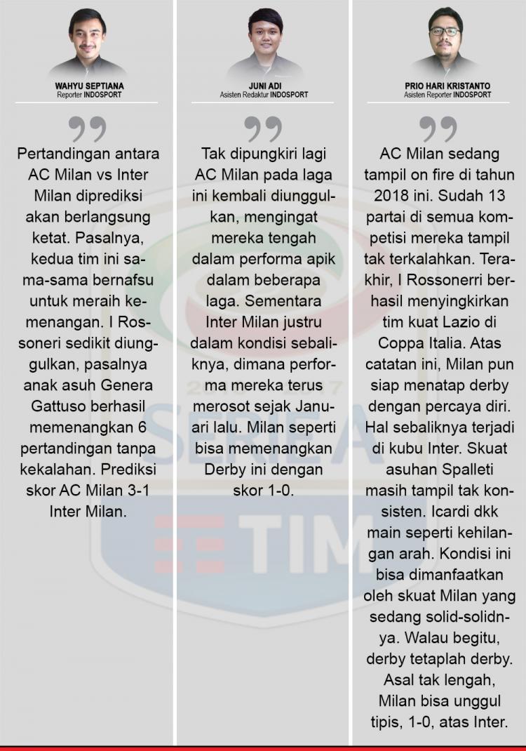 Komentar Indosport AC Milan vs Inter Milan Copyright: Indosport.com