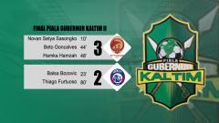 Indosport - Hasil final Piala Gubernur Kaltim 2018: Sriwijaya FC 3-2 Arema FC.